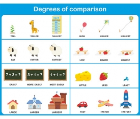 Degrees of comparison 2