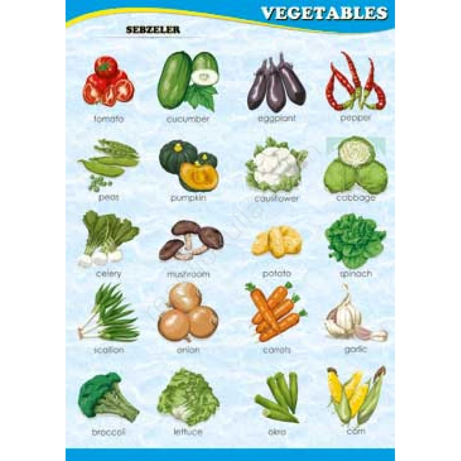 Vegetables-Poster-resim-1467.jpg